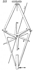 Diagram of double three-legged gravity escapement